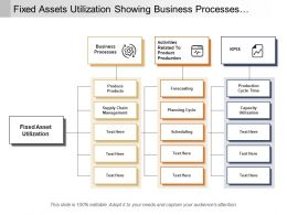 Fixed Assets Utilization Showing Business Processes Activities And Kpis