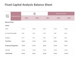 Fixed Capital Analysis Balance Sheet Property And Equipment Ppt Powerpoint Presentation Show