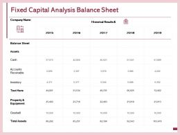 Fixed Capital Analysis Balance Sheet Property Equipment Ppt Powerpoint Presentation Model Rules
