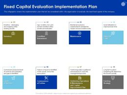 Fixed Capital Evaluation Implementation Plan Failure Ppt Powerpoint Presentation Model Themes