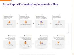 Fixed Capital Evaluation Implementation Plan Ppt Pictures Clipart