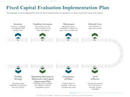 Fixed Capital Evaluation Implementation Plan Ppt Powerpoint Clipart Images