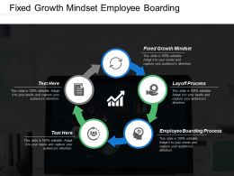 Fixed Growth Mindset Employee Boarding Process Layoff Process Cpb