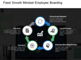 Fixed Growth Mindset Employee Boarding Process Layoff Process Cpb
