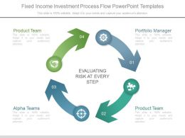 Fixed Income Investment Process Flow Powerpoint Templates