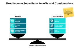 Fixed Income Securities Benefits And Considerations Ppt Powerpoint Aids
