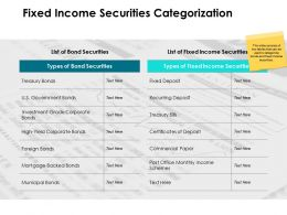 Fixed Income Securities Categorization Ppt Powerpoint Presentation Gallery