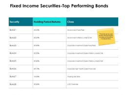 Fixed Income Securities Top Performing Bonds Ppt Powerpoint Portfolio