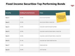 Fixed Income Securities Top Performing Bonds Ppt Powerpoint Presentation Topics