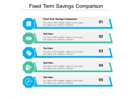 Fixed Term Savings Comparison Ppt Powerpoint Presentation Ideas Gridlines Cpb