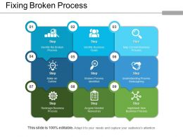 Fixing Broken Process