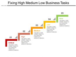 Fixing High Medium Low Business Tasks