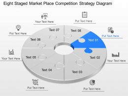 fl Eight Staged Market Place Competition Strategy Diagram Powerpoint Template