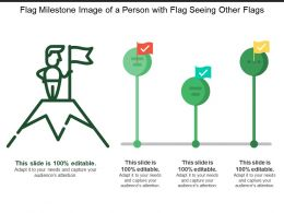 Flag Milestone Image Of A Person With Flag Seeing Other Flags