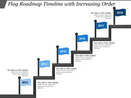 Flag Roadmap Timeline With Increasing Order