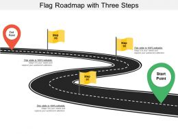 Flag Roadmap With Three Steps