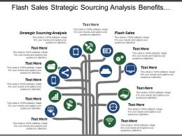 Flash Sales Strategic Sourcing Analysis Benefits Offering Analysis