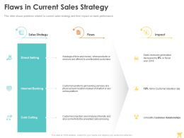 Flaws In Current Sales Strategy Ppt Powerpoint Presentation Ideas Aids