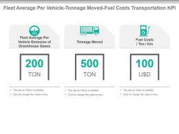 Fleet Average Per Vehicle Tonnage Moved Fuel Costs Transportation Kpi Ppt Slide