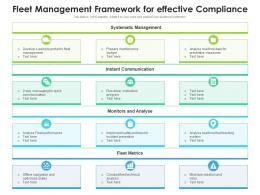 Fleet Management Framework For Effective Compliance