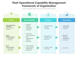 Fleet Operational Capability Management Framework Of Organization
