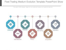 Fleet Trading Medium Evolution Template Powerpoint Show