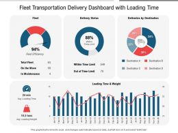 Fleet Transportation Delivery Dashboard With Loading Time