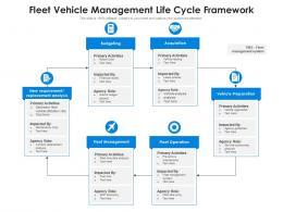 Fleet Vehicle Management Life Cycle Framework