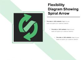 Flexibility Diagram Showing Spiral Arrow