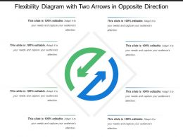 flexibility_diagram_with_two_arrows_in_opposite_direction_Slide01
