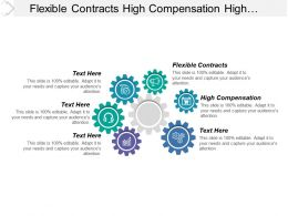 Flexible Contracts High Compensation High Utilization Technology Infrastructure