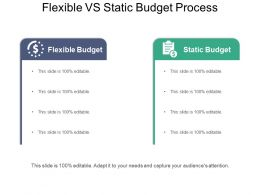 Flexible Vs Static Budget Process Powerpoint Slide Clipart