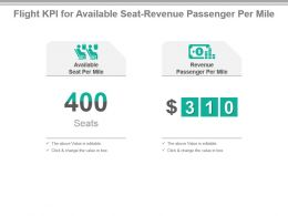 Flight Kpi For Available Seat Revenue Passenger Per Mile Ppt Slide