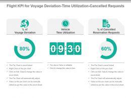 flight_kpi_for_voyage_deviation_time_utilization_cancelled_requests_powerpoint_slide_Slide01