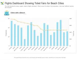 Flights Dashboard Showing Ticket Fairs For Beach Cities Powerpoint Template