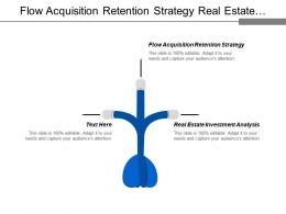 Flow Acquisition Retention Strategy Real Estate Investment Analysis Cpb