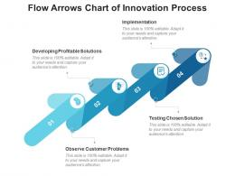 Flow Arrows Chart Of Innovation Process