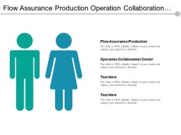 Flow Assurance Production Operation Collaboration Center Change Management