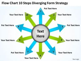 flow chart 10 steps diverging form strategy Radial Process PowerPoint templates