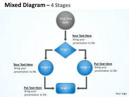 flow_chart_Slide01