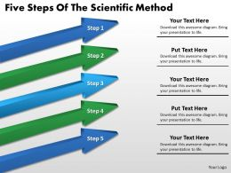 Flow Chart Business Five Steps Of The Scientific Method Powerpoint Slides