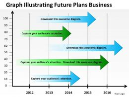 Flow Chart Business Graph Illustrating Future Plans Powerpoint Templates