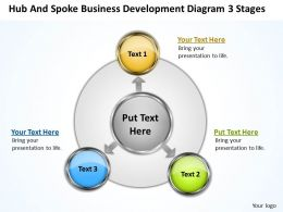 Flow Chart Business Hub And Spoke Development Diagram 3 Stages Powerpoint Templates
