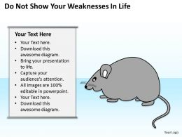 Flow Chart Business Show Your Weaknesses Life Powerpoint Templates PPT Backgrounds For Slides 0515
