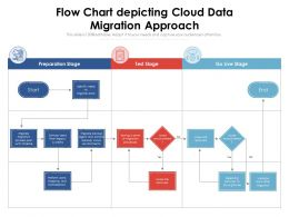 Flow Chart Depicting Cloud Data Migration Approach