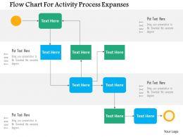 35891734 Style Essentials 2 Swimlanes 1 Piece Powerpoint Presentation Diagram Infographic Slide