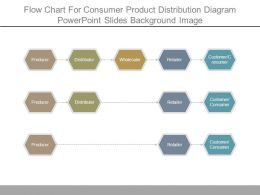 Flow Chart For Consumer Product Distribution Diagram Powerpoint Slides Background Image