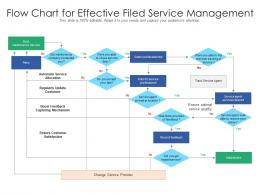 Flow Chart For Effective Filed Service Management