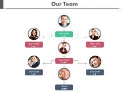 96949058 Style Essentials 1 Our Team 1 Piece Powerpoint Presentation Diagram Infographic Slide
