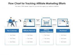 Flow Chart for Tracking Affiliate Marketing Efforts